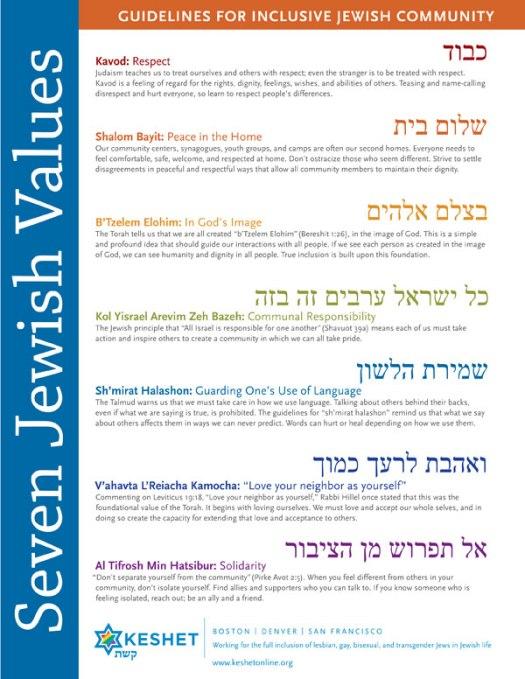 7-Jewish-Values_8_5x111